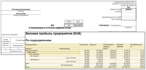 Валовая прибыль в 1С Общепит для 1С ERP