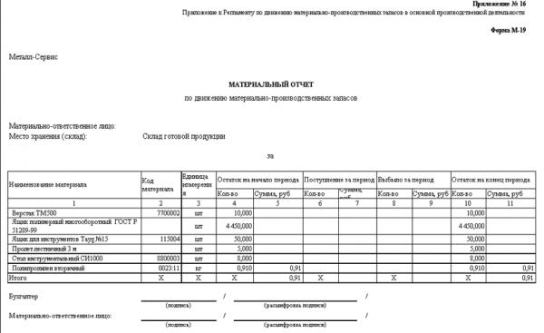 Мат. отчет в ERP Управление строительной организацией