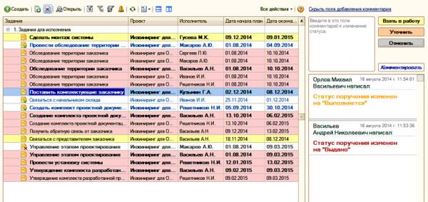 Диспетчирование  в ERP Управление проектами