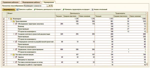 Управление знаниями в ERP Управление проектами