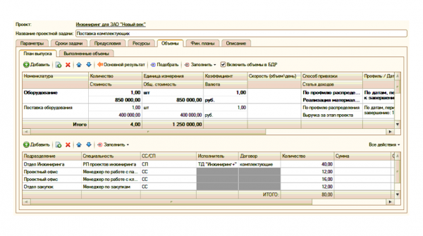 Планирование объемов поставок в ERP Управление проектами