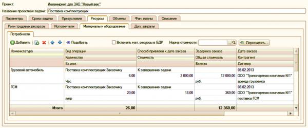 Планирование субподряов в ERP Управление проектами