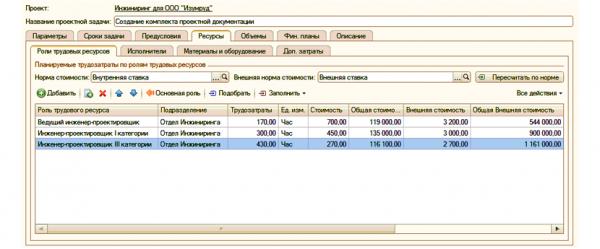 Планирование персонала в ERP Управление проектами