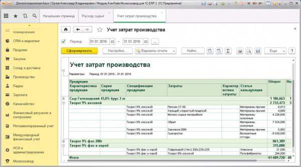 Учета затрат в КомЛайн Молокозавод 1С:ERP